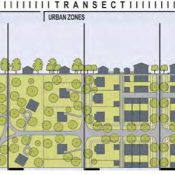 "The form-based code divides the city's neighborhoods into ""transects,"" with the goal of creating a natural transition from suburban to urban areas. (Source: Your Observer)"